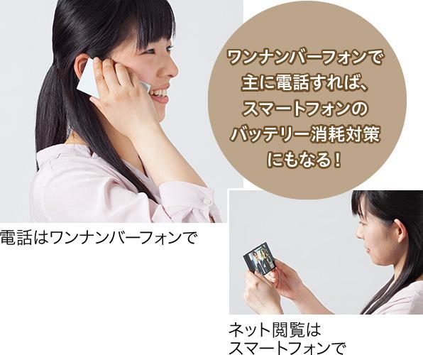 ワン ナンバー フォン iphone
